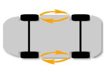 wheels & tyres - Brake repair & clutch repair